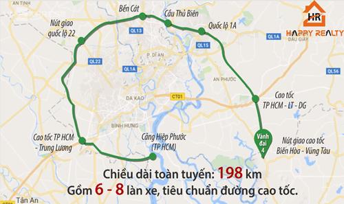 Dự Án Đường Vành Đai 4 TPHCM